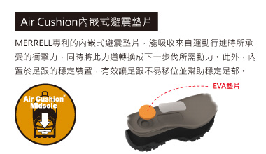 aircushion